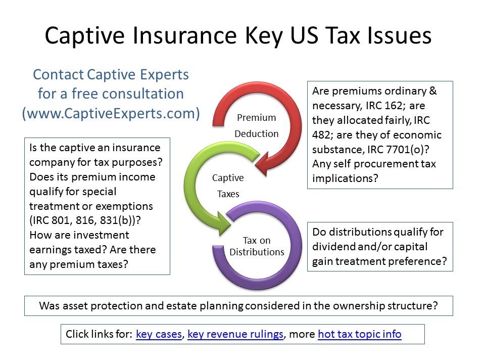 CE Flyer Graphic - Captive Insurance Hot US Taxation Topics by Tom Cifelli, Captive Experts